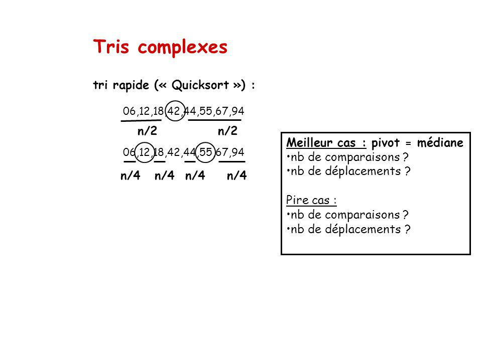 Tris complexes 06,12,18,42,44,55,67,94 Meilleur cas : pivot = médiane nb de comparaisons .