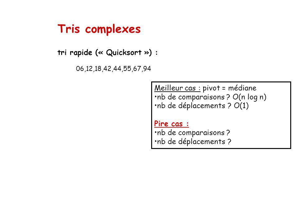 Tris complexes tri rapide (« Quicksort ») : 06,12,18,42,44,55,67,94 Meilleur cas : pivot = médiane nb de comparaisons .
