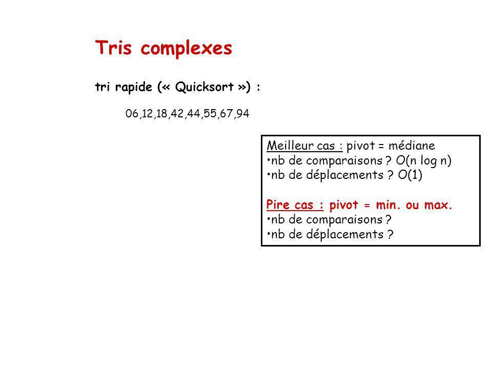 Tris complexes Meilleur cas : pivot = médiane nb de comparaisons .