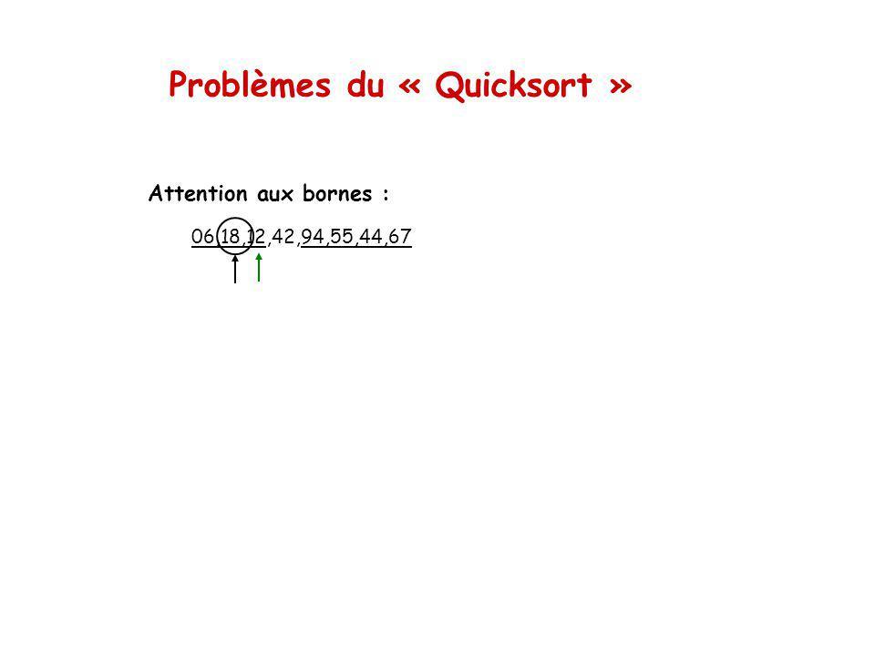 Problèmes du « Quicksort » Attention aux bornes : 06,18,12,42,94,55,44,67