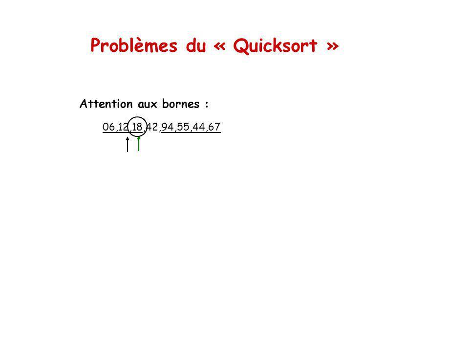 Attention aux bornes : 06,12,18,42,94,55,44,67 Problèmes du « Quicksort »