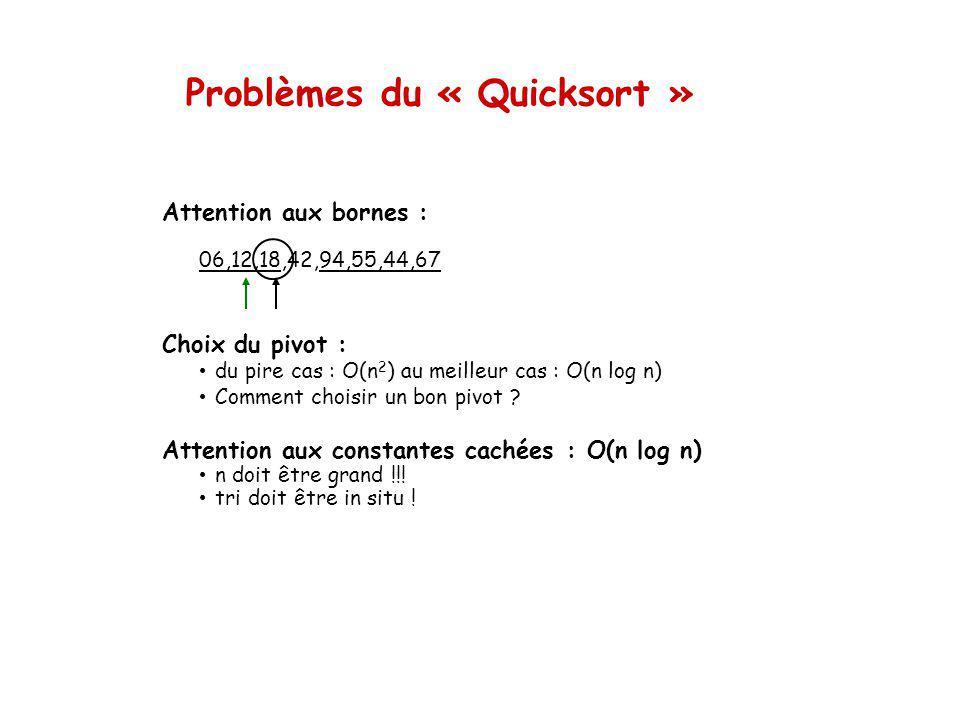 Attention aux bornes : 06,12,18,42,94,55,44,67 Choix du pivot : du pire cas : O(n 2 ) au meilleur cas : O(n log n) Comment choisir un bon pivot .