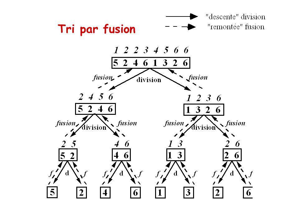 Tri par fusion