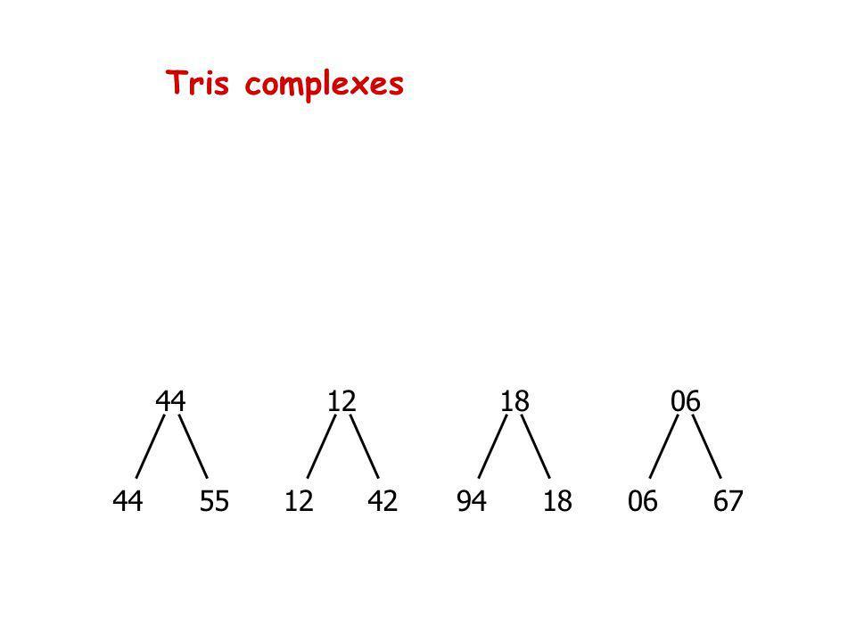 Tris complexes 4455124218066794 44120618