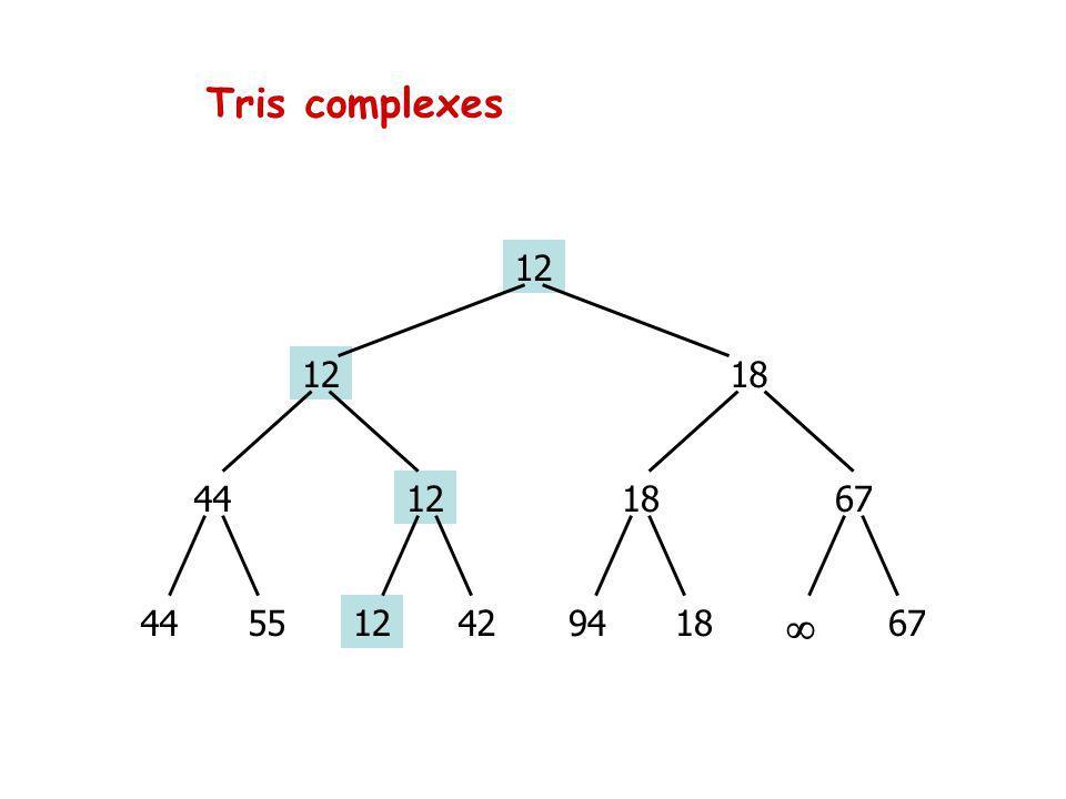 4455124218 6794 44126718 1218 12 Tris complexes