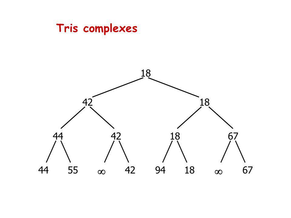 4455 4218 6794 44426718 4218 Tris complexes