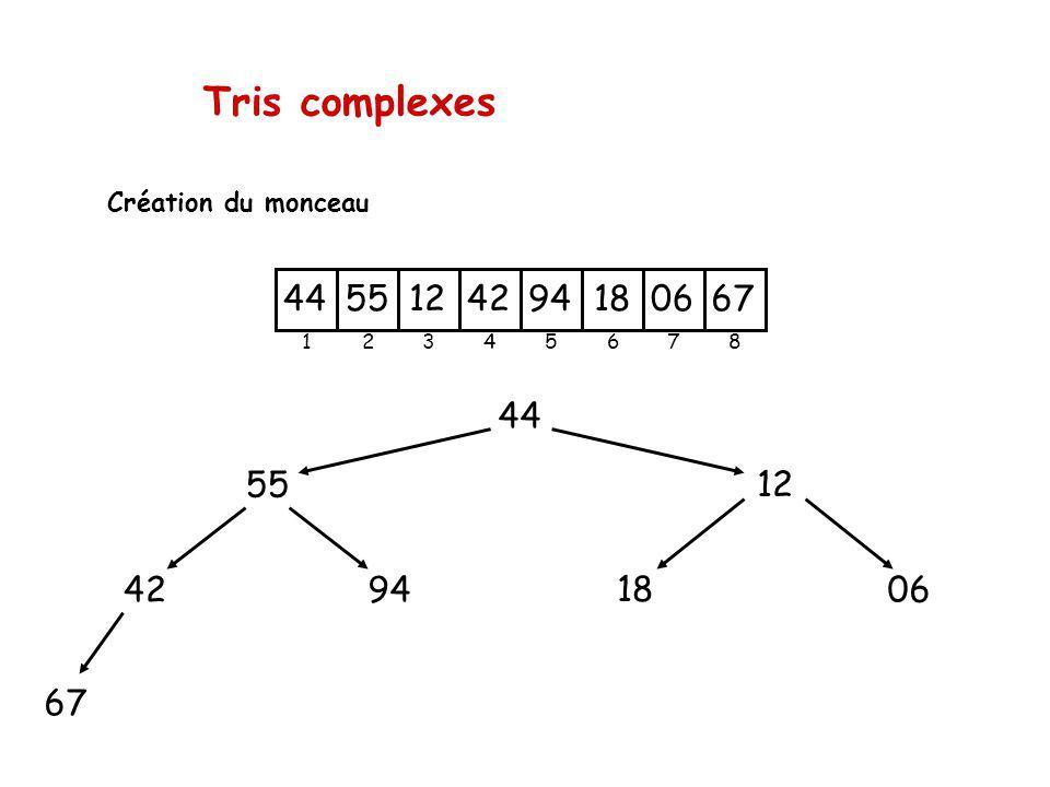 Tris complexes Création du monceau 44 55 9442 67 12 18 06 5512429418066744 23456781