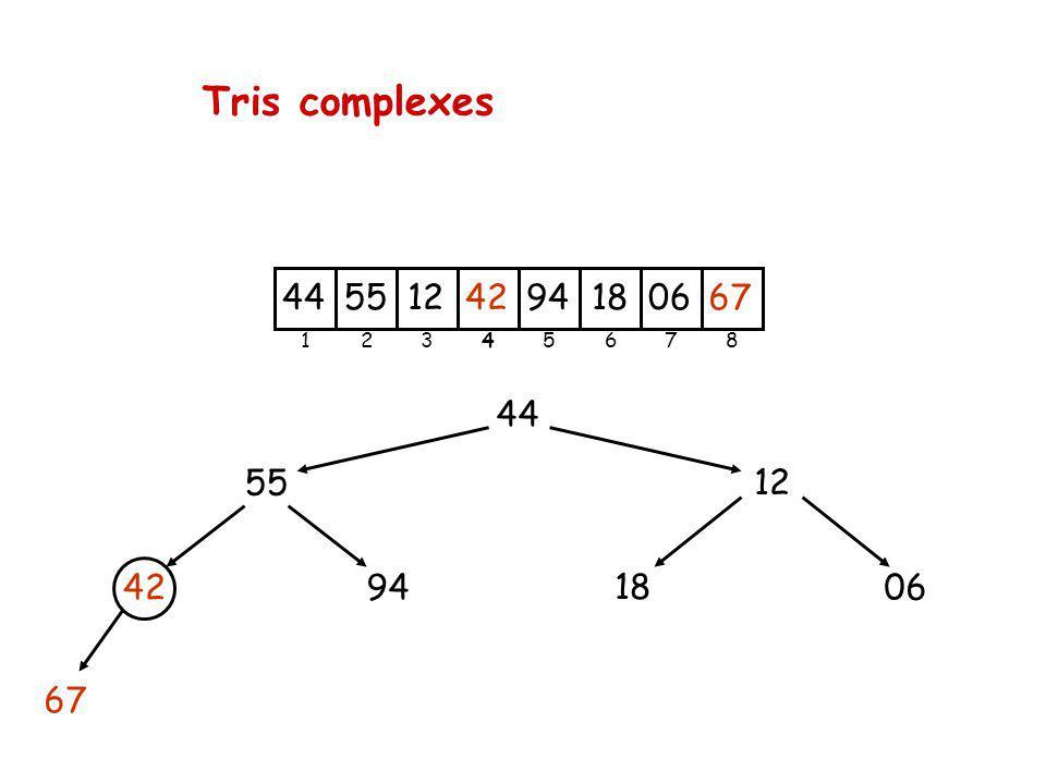 Tris complexes 44 55 9442 67 12 18 06 5512429418066744 23456781