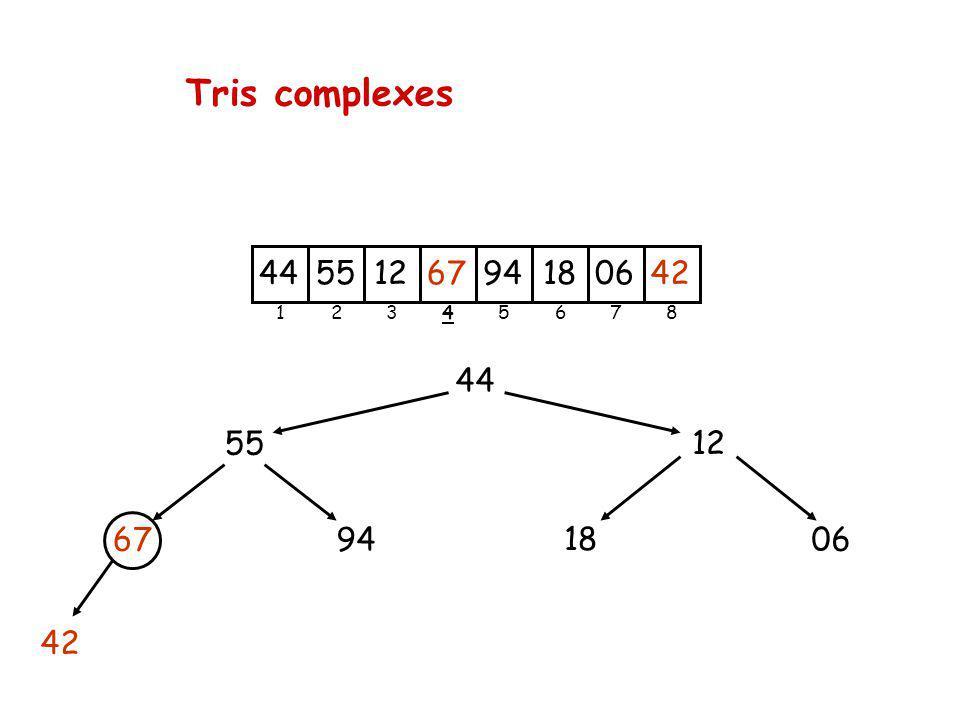 Tris complexes 44 55 9467 42 12 18 06 5512679418064244 23456781