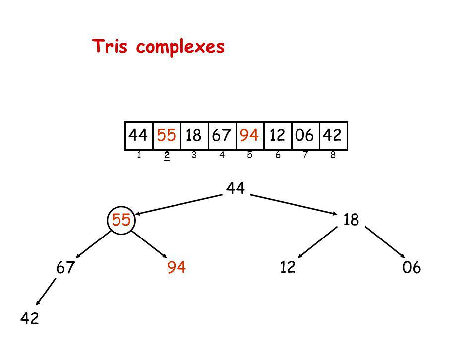 Tris complexes 44 55 9467 42 18 12 06 5518679412064244 23456781