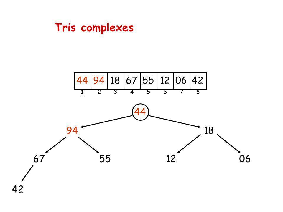 Tris complexes 44 94 5567 42 18 12 06 9418675512064244 23456781