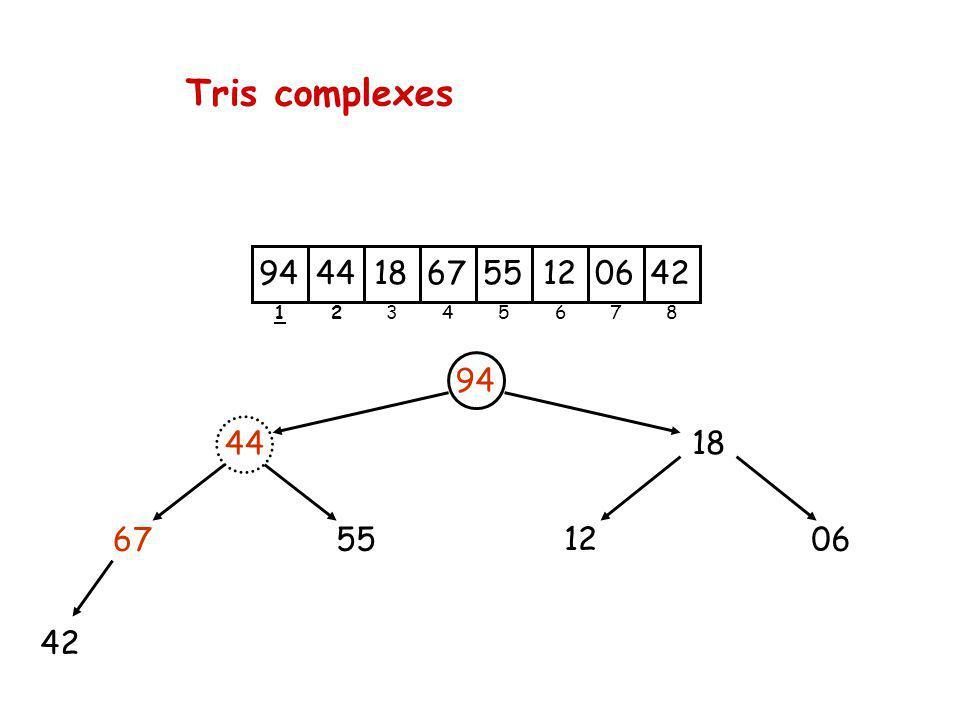 Tris complexes 94 44 5567 42 18 12 06 4418675512064294 23456781