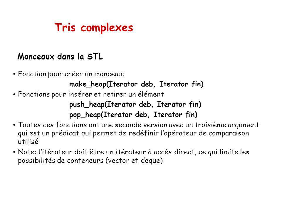 Tris complexes Monceaux dans la STL Fonction pour créer un monceau: make_heap(Iterator deb, Iterator fin) Fonctions pour insérer et retirer un élément push_heap(Iterator deb, Iterator fin) pop_heap(Iterator deb, Iterator fin) Toutes ces fonctions ont une seconde version avec un troisième argument qui est un prédicat qui permet de redéfinir lopérateur de comparaison utilisé Note: litérateur doit être un itérateur à accès direct, ce qui limite les possibilités de conteneurs (vector et deque)