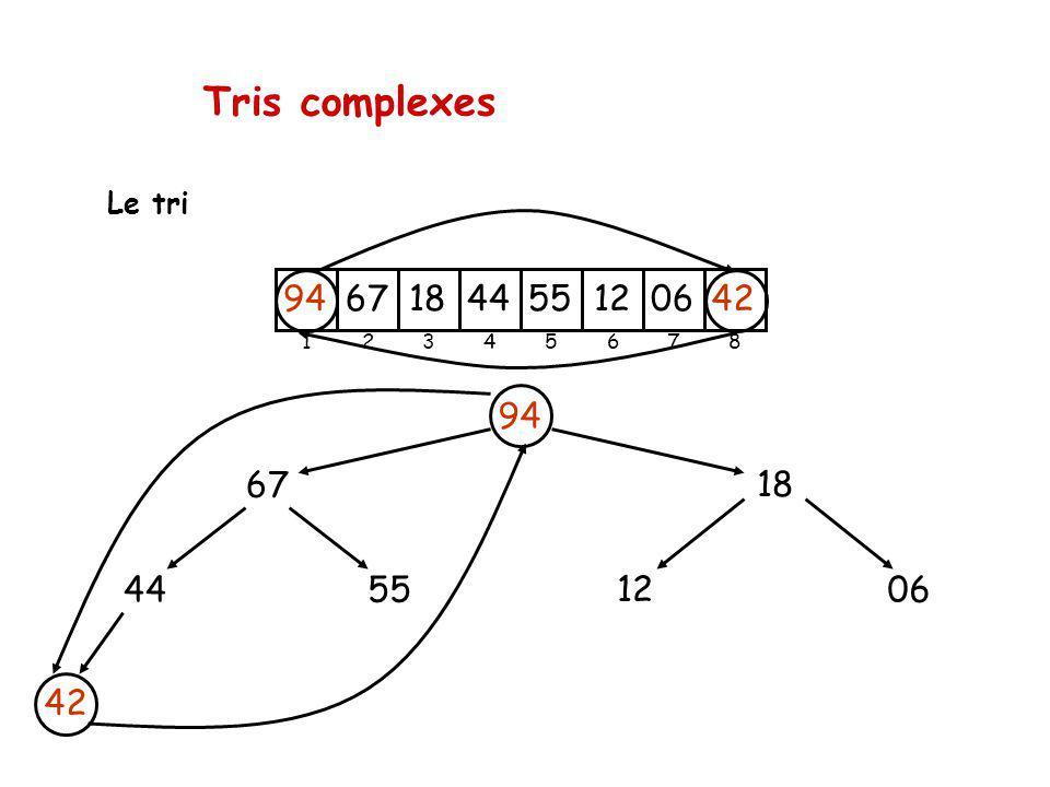 Tris complexes Le tri 94 67 5544 42 18 12 06 6718445512064294 23456781
