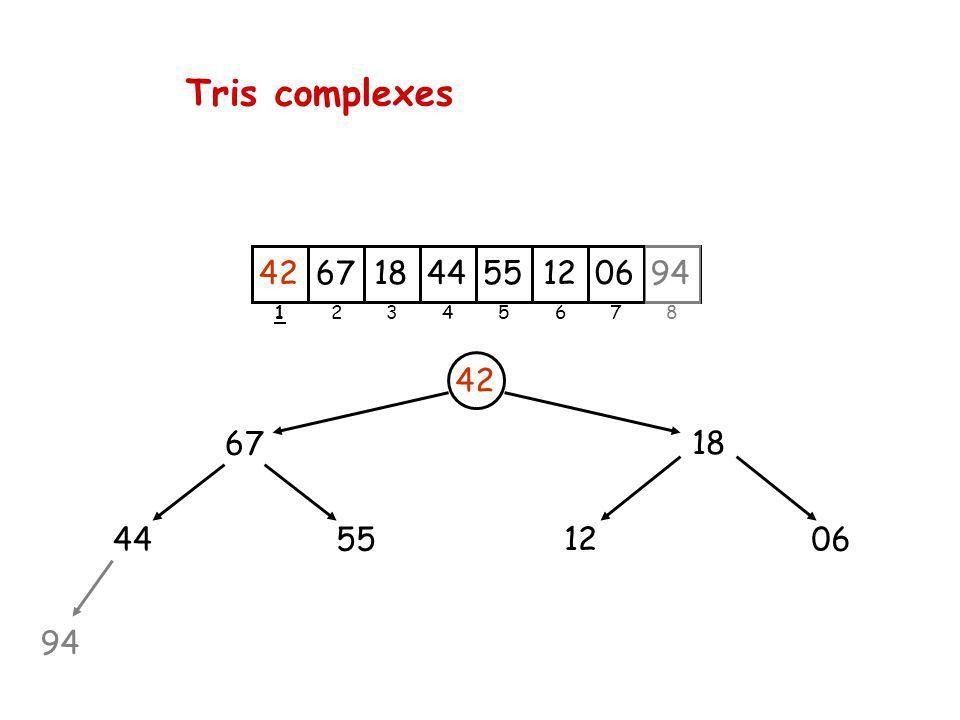 Tris complexes 42 67 5544 94 18 12 06 6718445512069442 23456781