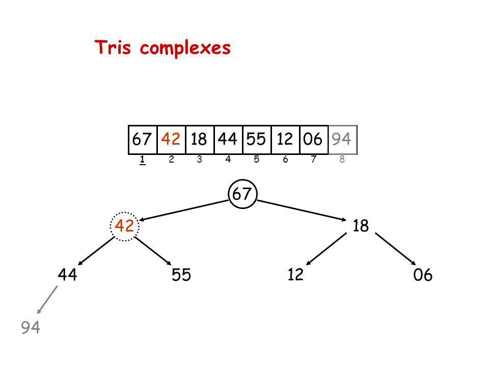 Tris complexes 67 42 5544 94 18 12 06 4218445512069467 23456781