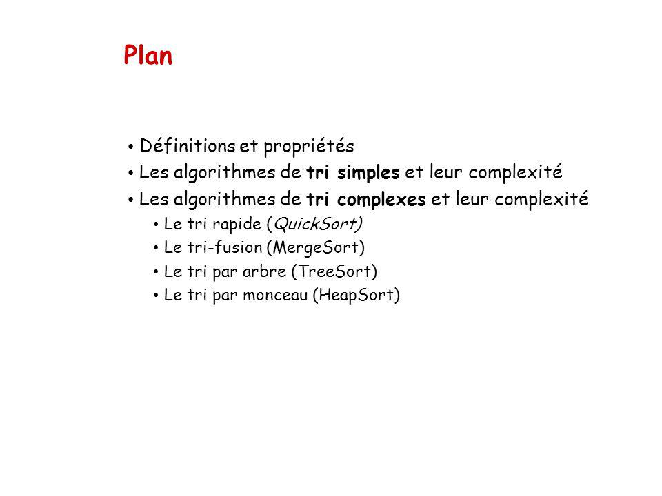 Tri par sélection template template void TriSelection( vector & Tableau, int n) { int min; int min; T Tmp; T Tmp; for (int i=0 ; i<n-1 ; i++ ) { for (int i=0 ; i<n-1 ; i++ ) { //Recherche de l indice du plus petit element //Recherche de l indice du plus petit element min = i; min = i; for (int j=i+1 ; j<n ; j++ ) { for (int j=i+1 ; j<n ; j++ ) { if ( Tableau[j]<Tableau[min] ) if ( Tableau[j]<Tableau[min] ) min = j; min = j; } //Permutation des elements //Permutation des elements Tmp = Tableau[i]; Tmp = Tableau[i]; Tableau[i] = Tableau[min]; Tableau[i] = Tableau[min]; Tableau[min] = Tmp; Tableau[min] = Tmp; }} Tris simples