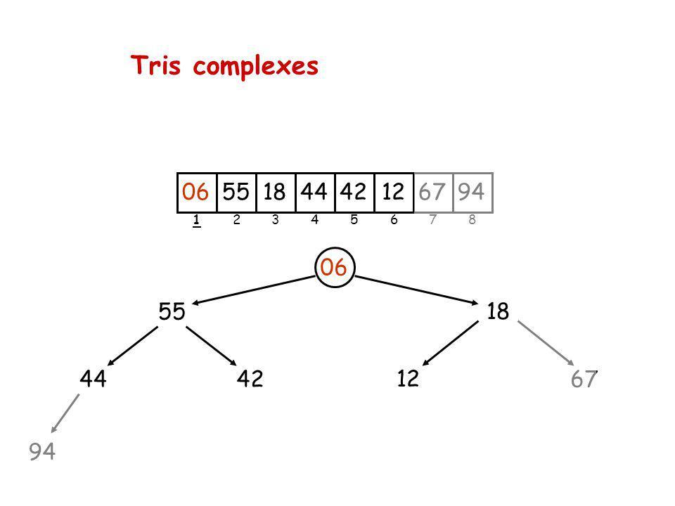 Tris complexes 06 55 4244 94 18 12 67 5518444212679406 23456781