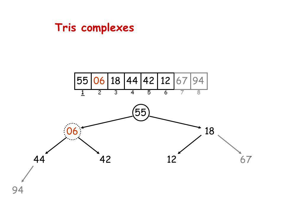 Tris complexes 55 06 4244 94 18 12 67 0618444212679455 23456781