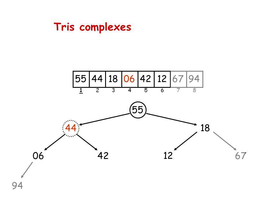 Tris complexes 55 44 4206 94 18 12 67 4418064212679455 23456781