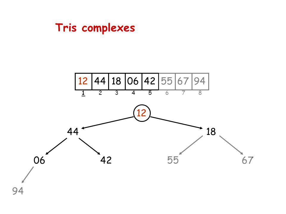 Tris complexes 12 44 4206 94 18 55 67 4418064255679412 23456781
