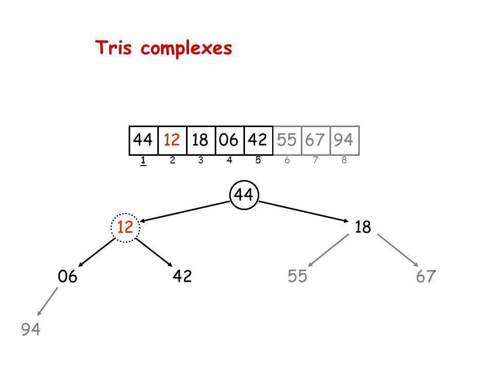 Tris complexes 44 12 4206 94 18 55 67 1218064255679444 23456781