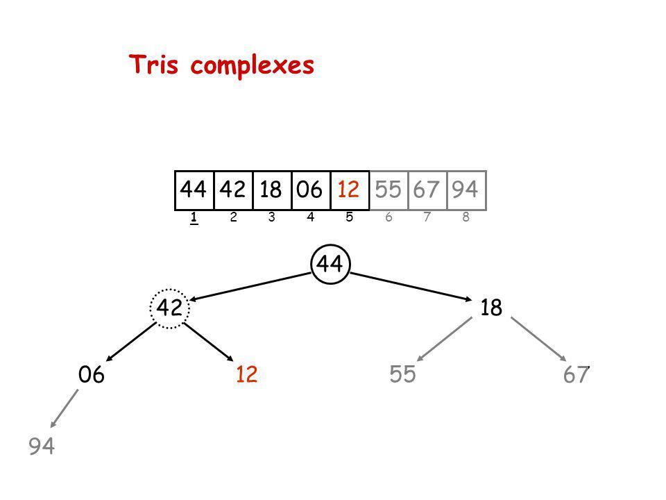 Tris complexes 44 42 1206 94 18 55 67 4218061255679444 23456781
