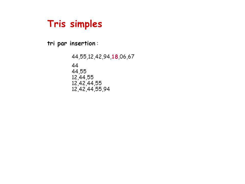 Tris simples tri par insertion : 44,55,12,42,94,18,06,67 44 44,55 12,44,55 12,42,44,55 12,42,44,55,94
