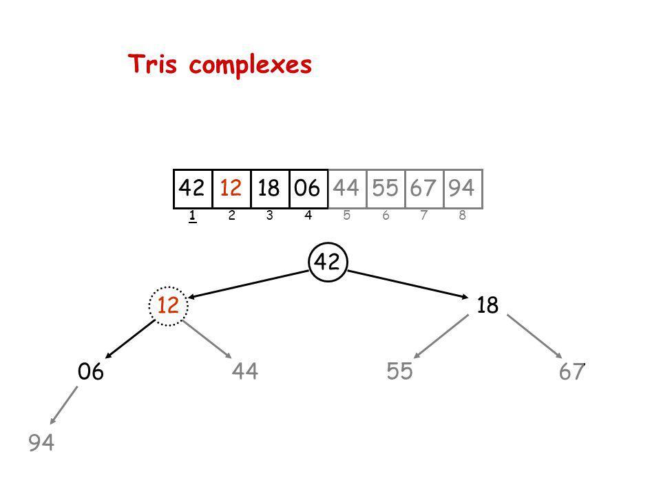 Tris complexes 42 12 4406 94 18 55 67 1218064455679442 23456781