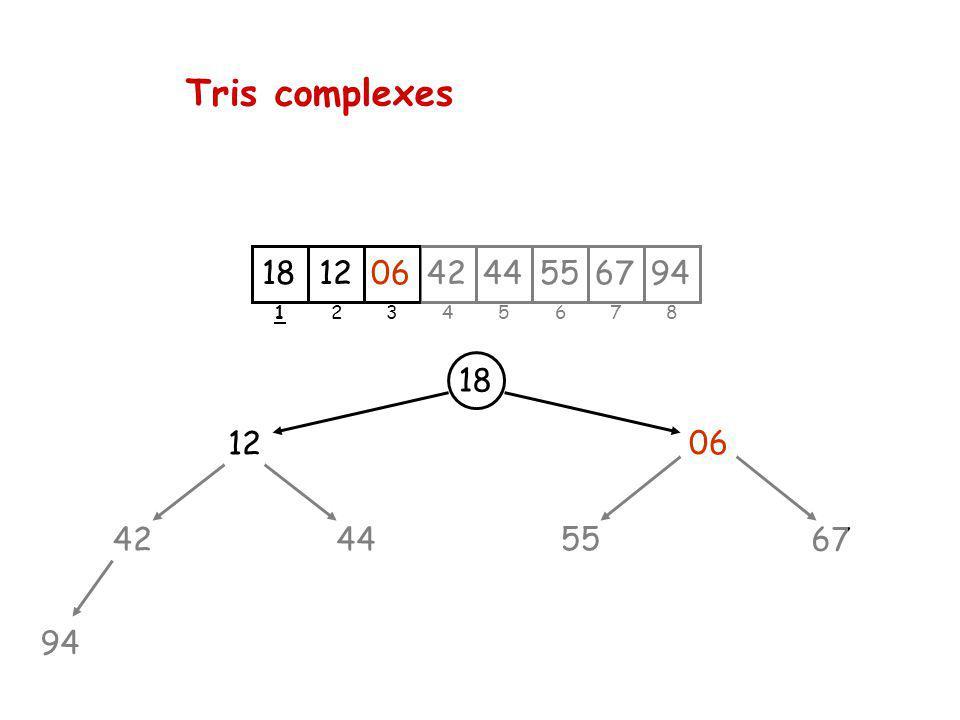 Tris complexes 18 12 4442 94 06 55 67 1206424455679418 23456781