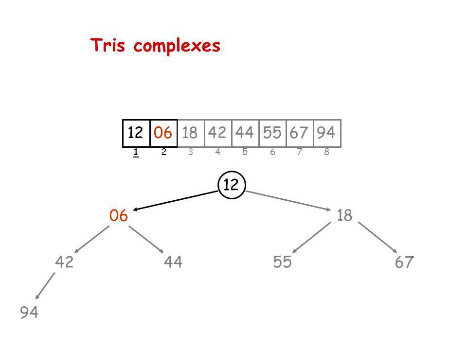 Tris complexes 12 06 4442 94 18 55 67 0618424455679412 23456781