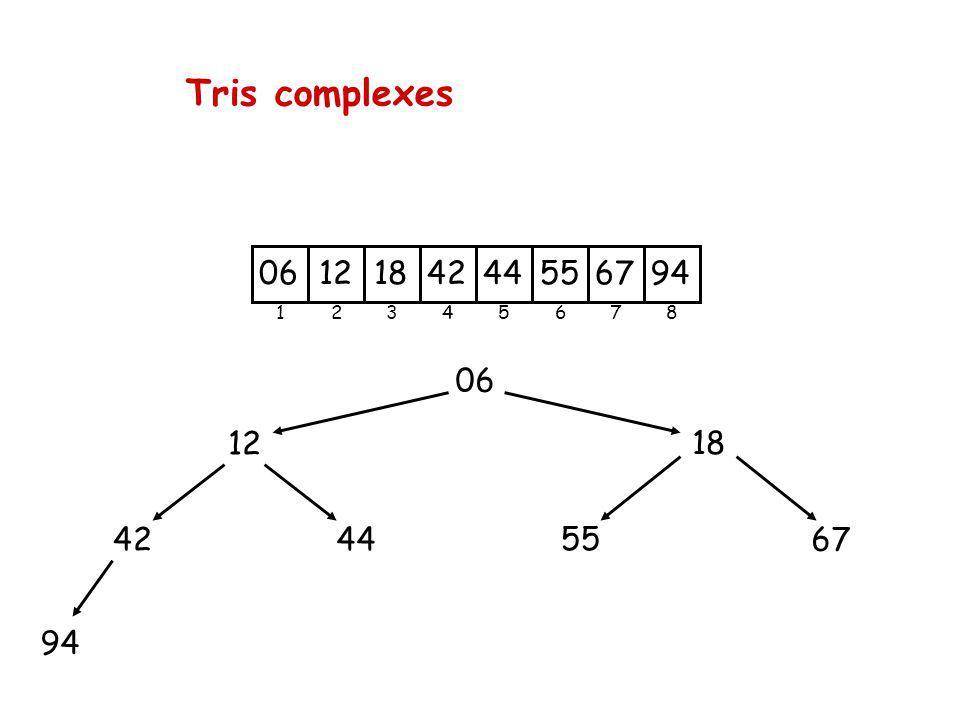 Tris complexes 06 12 4442 94 18 55 67 1218424455679406 23456781