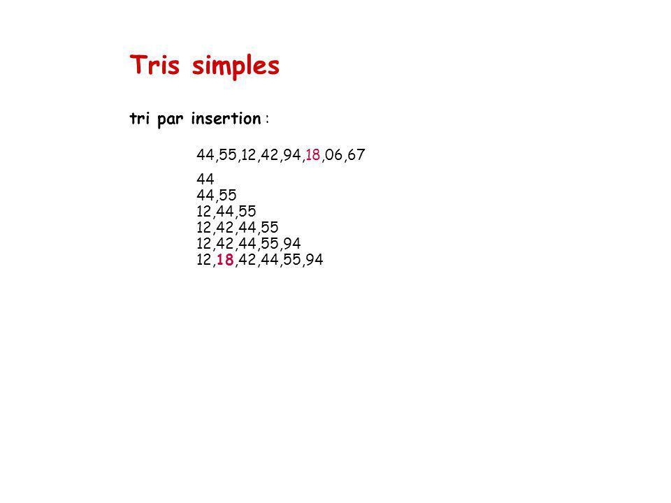 Tris simples tri par insertion : 44,55,12,42,94,18,06,67 44 44,55 12,44,55 12,42,44,55 12,42,44,55,94 12,18,42,44,55,94