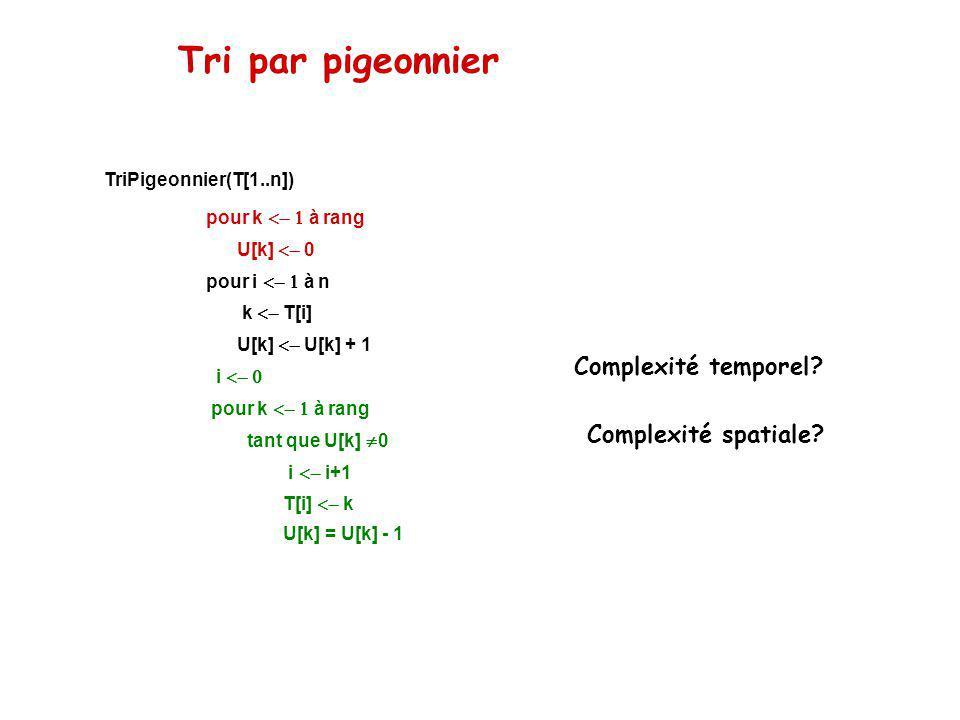 U[k] = U[k] - 1 T[i] k i i+1 tant que U[k] 0 pour k à rang i pour i à n U[k] U[k] + 1 pour k à rang k T[i] U[k] 0 TriPigeonnier(T[1..n]) Complexité spatiale.