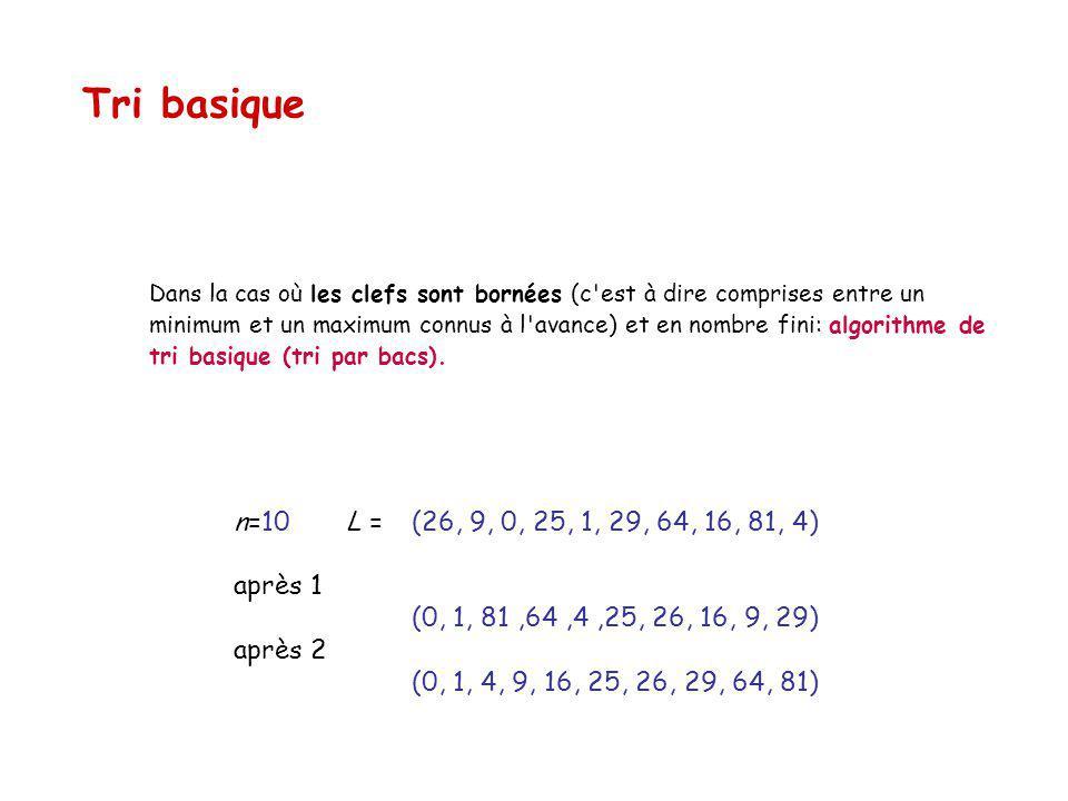 Dans la cas où les clefs sont bornées (c est à dire comprises entre un minimum et un maximum connus à l avance) et en nombre fini: algorithme de tri basique (tri par bacs).
