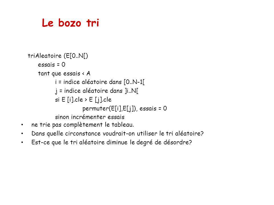 Le bozo tri triAleatoire (E[0..N[) essais = 0 tant que essais < A i = indice aléatoire dans [0..N-1[ j = indice aléatoire dans ]i..N[ si E [i].cle > E [j].cle permuter(E[i],E[j]), essais = 0 sinon incrémenter essais ne trie pas complètement le tableau.
