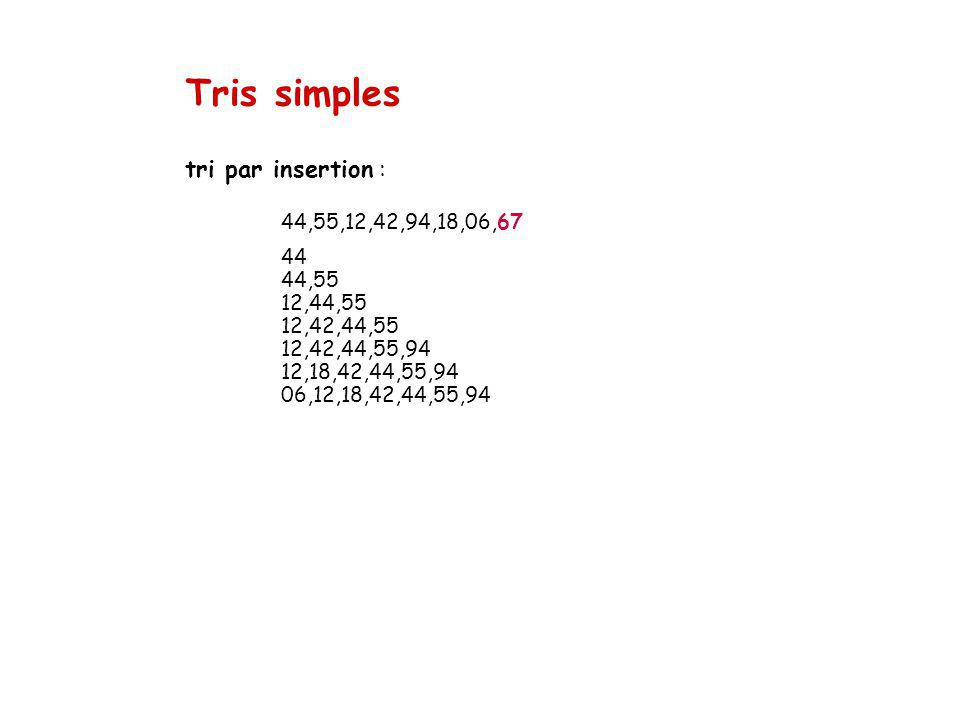 Tris simples tri par insertion : 44,55,12,42,94,18,06,67 44 44,55 12,44,55 12,42,44,55 12,42,44,55,94 12,18,42,44,55,94 06,12,18,42,44,55,94