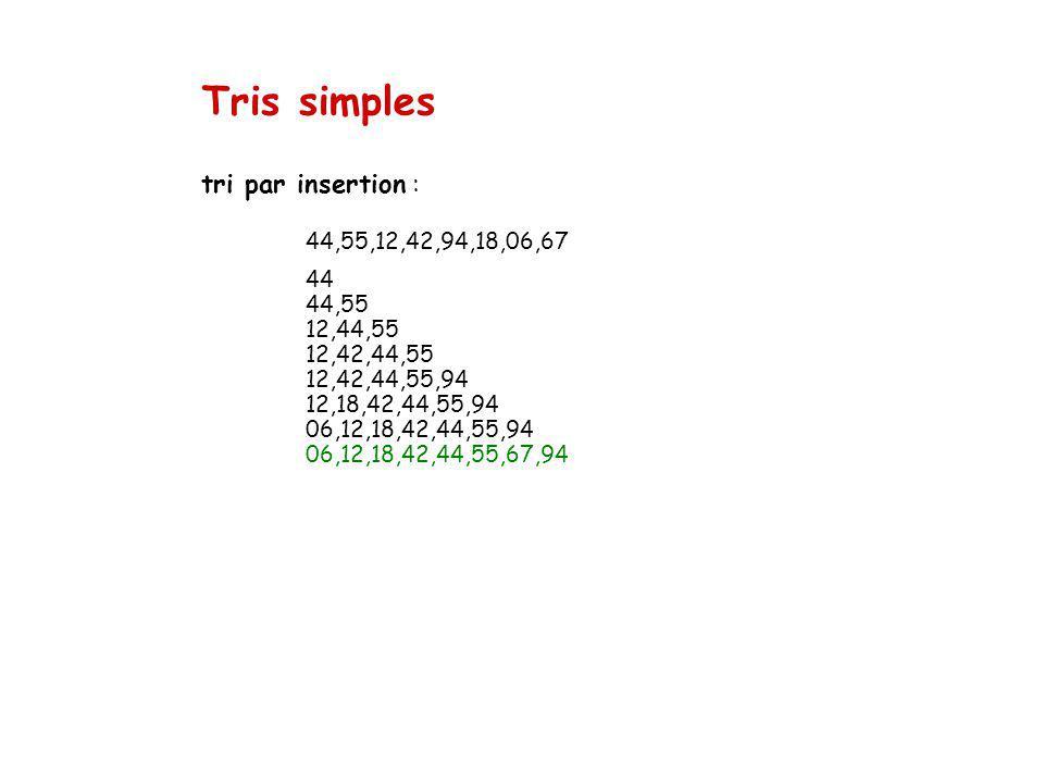 Tris simples tri par insertion : 44,55,12,42,94,18,06,67 44 44,55 12,44,55 12,42,44,55 12,42,44,55,94 12,18,42,44,55,94 06,12,18,42,44,55,94 06,12,18,42,44,55,67,94