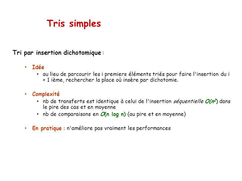 Tris simples Tri par insertion dichotomique : Idée au lieu de parcourir les i premiers éléments triés pour faire l insertion du i + 1 ième, rechercher la place où insère par dichotomie.