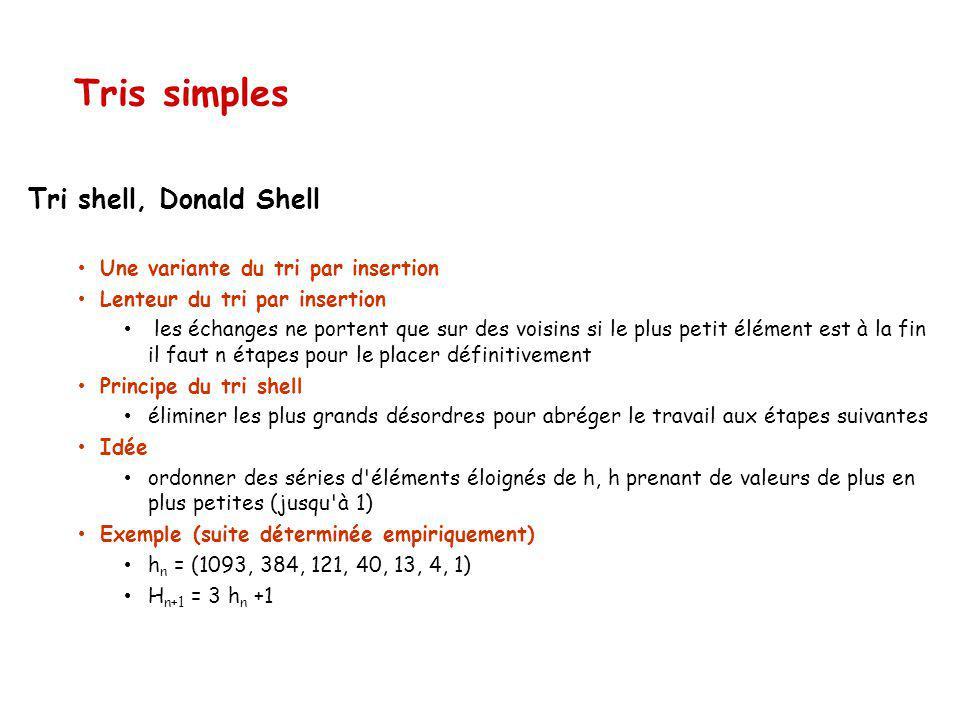Tri shell, Donald Shell Une variante du tri par insertion Lenteur du tri par insertion les échanges ne portent que sur des voisins si le plus petit élément est à la fin il faut n étapes pour le placer définitivement Principe du tri shell éliminer les plus grands désordres pour abréger le travail aux étapes suivantes Idée ordonner des séries d éléments éloignés de h, h prenant de valeurs de plus en plus petites (jusqu à 1) Exemple (suite déterminée empiriquement) h n = (1093, 384, 121, 40, 13, 4, 1) H n+1 = 3 h n +1 Tris simples