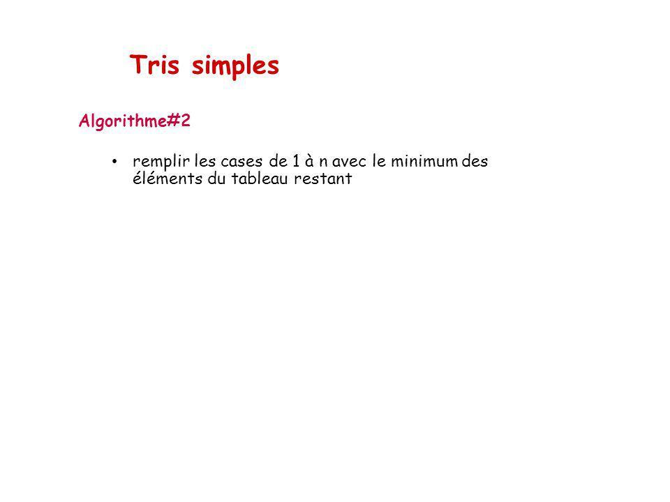 Tris simples Algorithme#2 remplir les cases de 1 à n avec le minimum des éléments du tableau restant