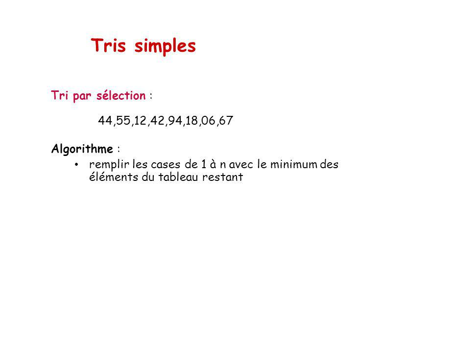 Tris simples Tri par sélection : 44,55,12,42,94,18,06,67 Algorithme : remplir les cases de 1 à n avec le minimum des éléments du tableau restant