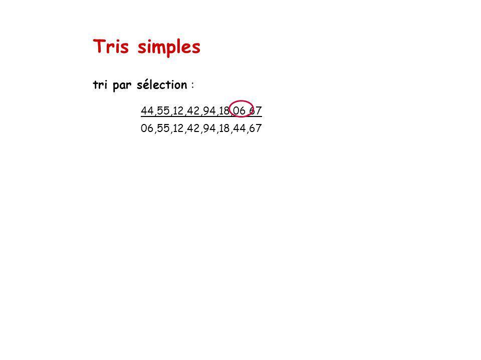 Tris simples tri par sélection : 44,55,12,42,94,18,06,67 06,55,12,42,94,18,44,67