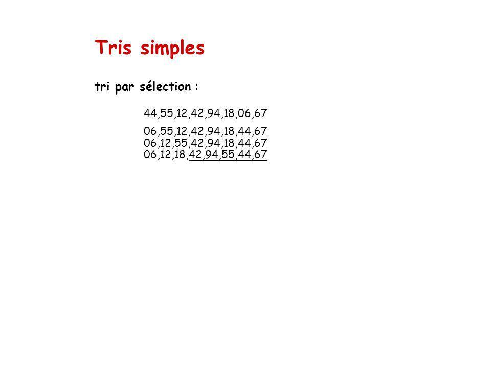Tris simples tri par sélection : 44,55,12,42,94,18,06,67 06,55,12,42,94,18,44,67 06,12,55,42,94,18,44,67 06,12,18,42,94,55,44,67