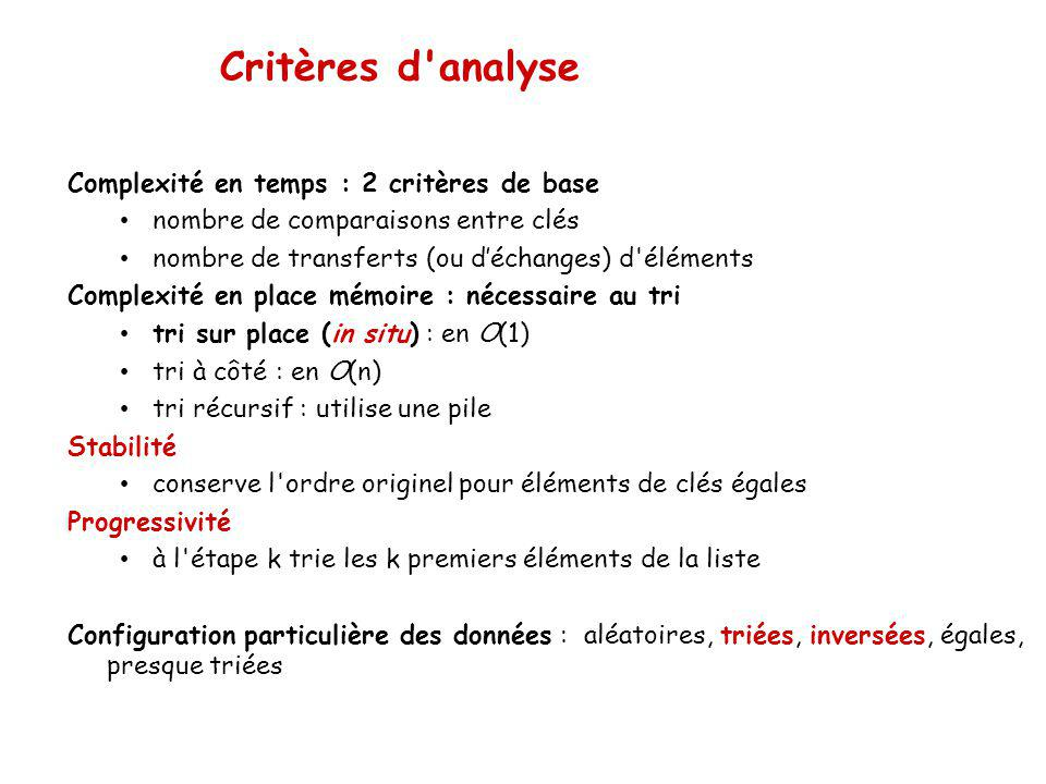 Critères d analyse Complexité en temps : 2 critères de base nombre de comparaisons entre clés nombre de transferts (ou déchanges) d éléments Complexité en place mémoire : nécessaire au tri tri sur place (in situ) : en O(1) tri à côté : en O(n) tri récursif : utilise une pile Stabilité conserve l ordre originel pour éléments de clés égales Progressivité à l étape k trie les k premiers éléments de la liste Configuration particulière des données : aléatoires, triées, inversées, égales, presque triées