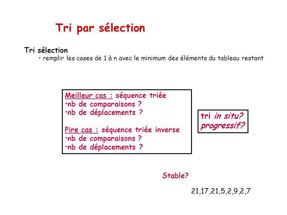 Tri par sélection Meilleur cas : séquence triée nb de comparaisons .