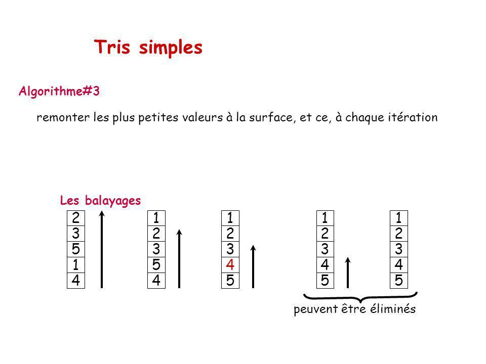 Tris simples 1 4 2 3 5 5 4 1 2 3 4 5 1 2 3 4 5 1 2 3 4 5 1 2 3 Les balayages peuvent être éliminés Algorithme#3 remonter les plus petites valeurs à la surface, et ce, à chaque itération