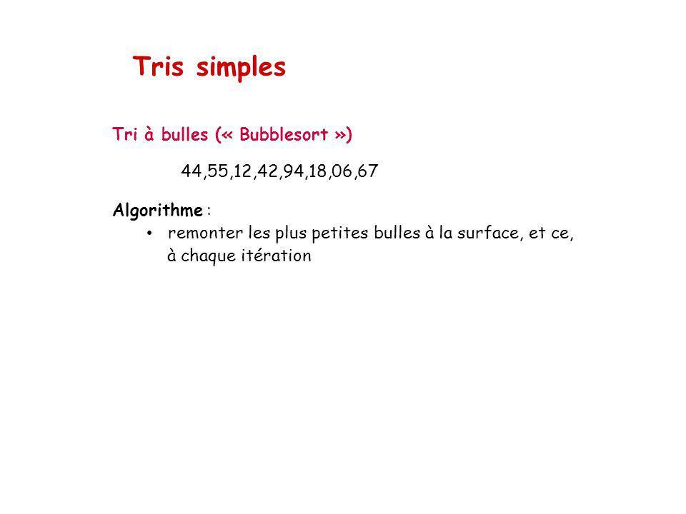 Tris simples Tri à bulles (« Bubblesort ») 44,55,12,42,94,18,06,67 Algorithme : remonter les plus petites bulles à la surface, et ce, à chaque itération