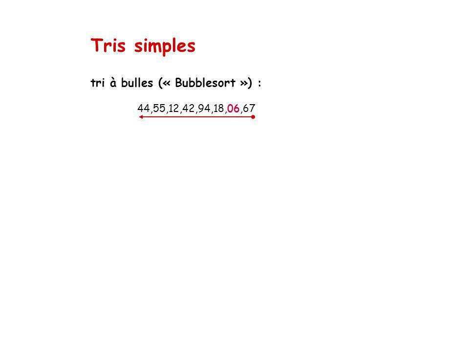 Tris simples tri à bulles (« Bubblesort ») : 44,55,12,42,94,18,06,67