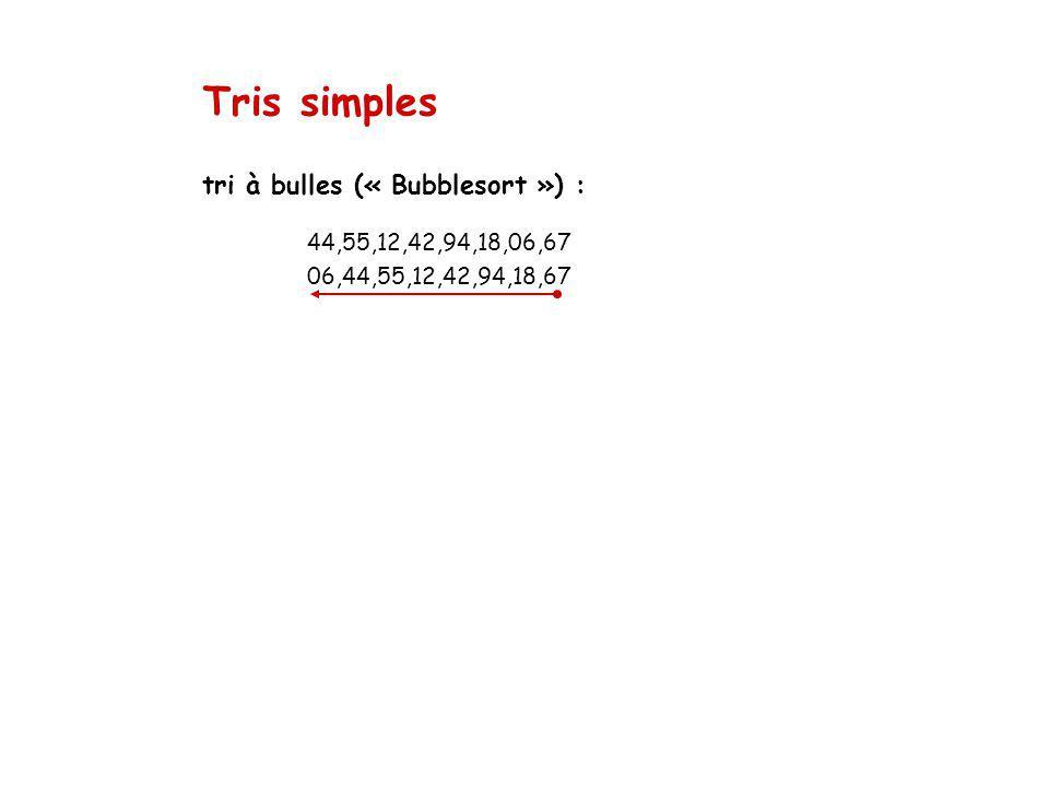 Tris simples tri à bulles (« Bubblesort ») : 44,55,12,42,94,18,06,67 06,44,55,12,42,94,18,67